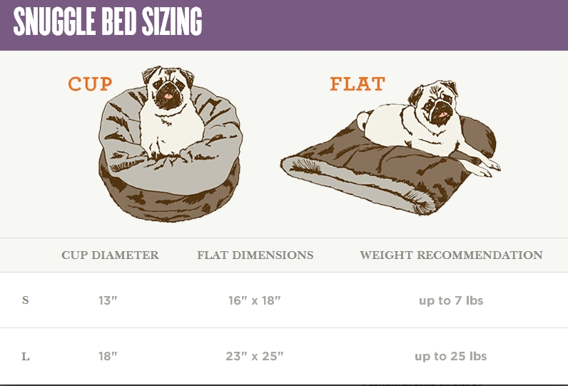 Snuggle Bed sizing Chart from P.L.A.Y.